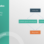 _s index template hierarchy