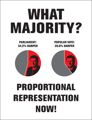 Proportional representation now