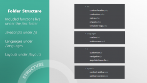 _s folder structure