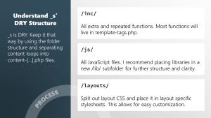 _s folder hierarchy
